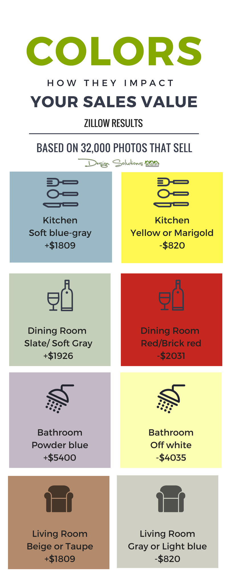 color can impact the value of a house