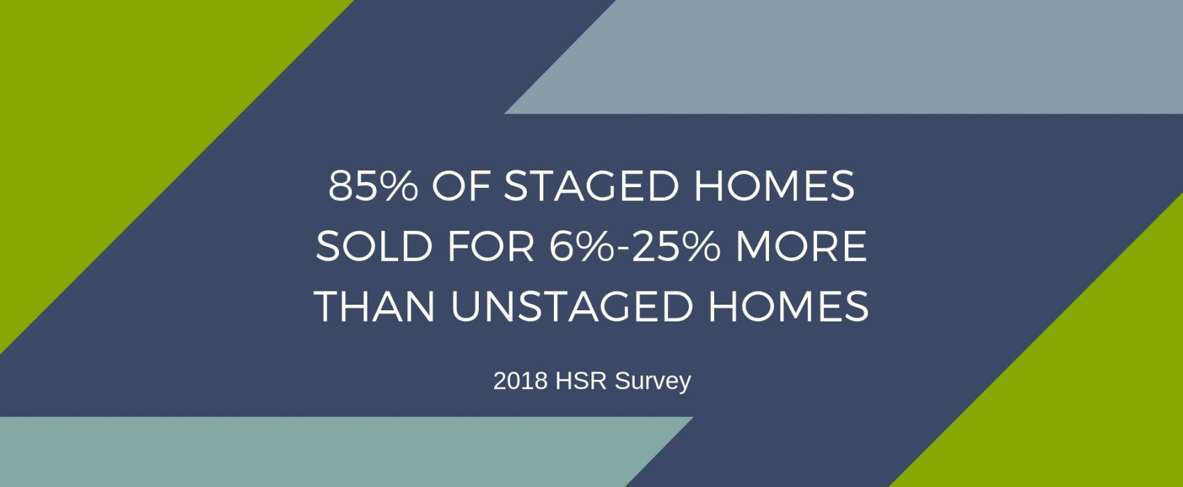 Staging you house will give you a return on your investment